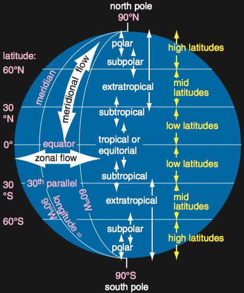 global wind circulationsLatitudes Doldrums Westerlies Polar Hadley Cells Trade Winds Diagram #3