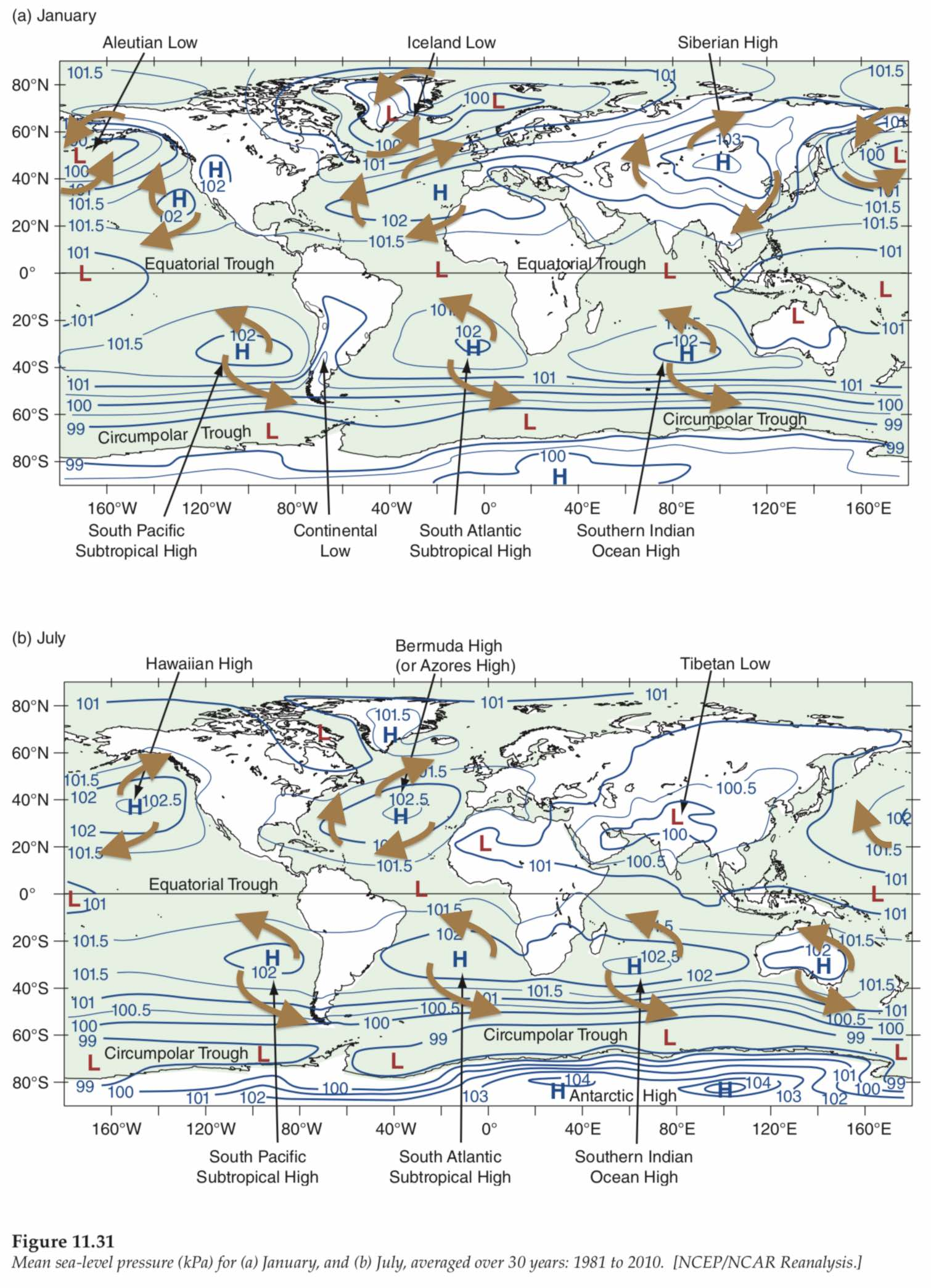 Global Ocean Surface Currents