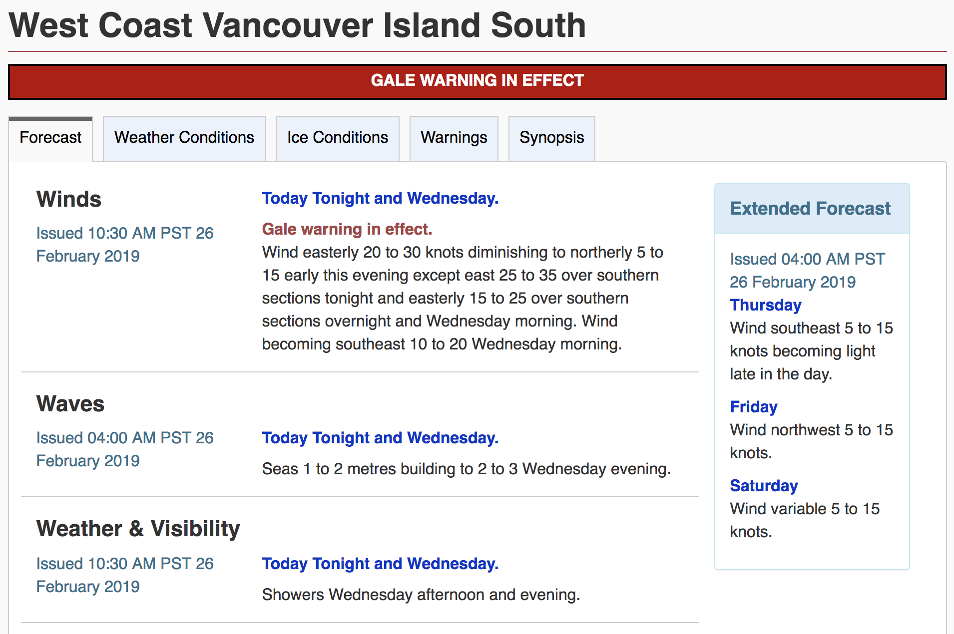 vancouver weather 30 day forecast